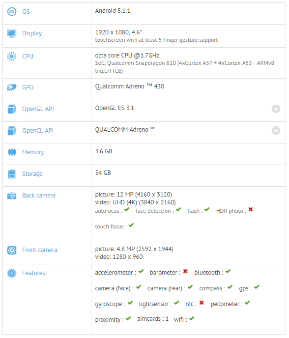 OnePlus 2 Mini – A 4.6-inch OnePlus Device Benchmarked