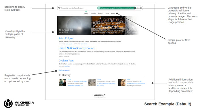 Knowledge Engine – Wikipedia is working on a transparent search engine