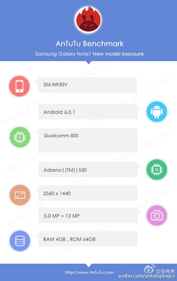 Samsung Galaxy Note 7 has been reportedly leaked through benchmarking app AnTuTu