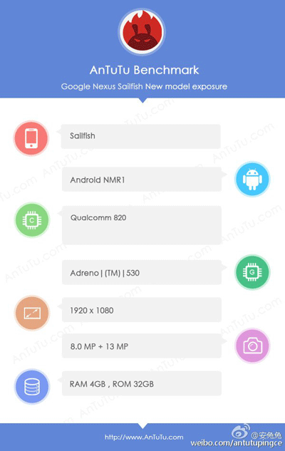 Google Nexus 2016 - Check Out Specs, Release Date For HTC Marlin And HTC Sailfish