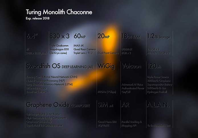 Turing Monolith Chaconne-Turing announced its 3rd phone, this time with 3 Snapdragon 830s, 18GB RAM, and a 4K display