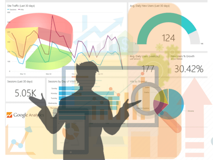 5 Google Analytics Tips That Boost Your Sales